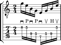 e minor up and down low
